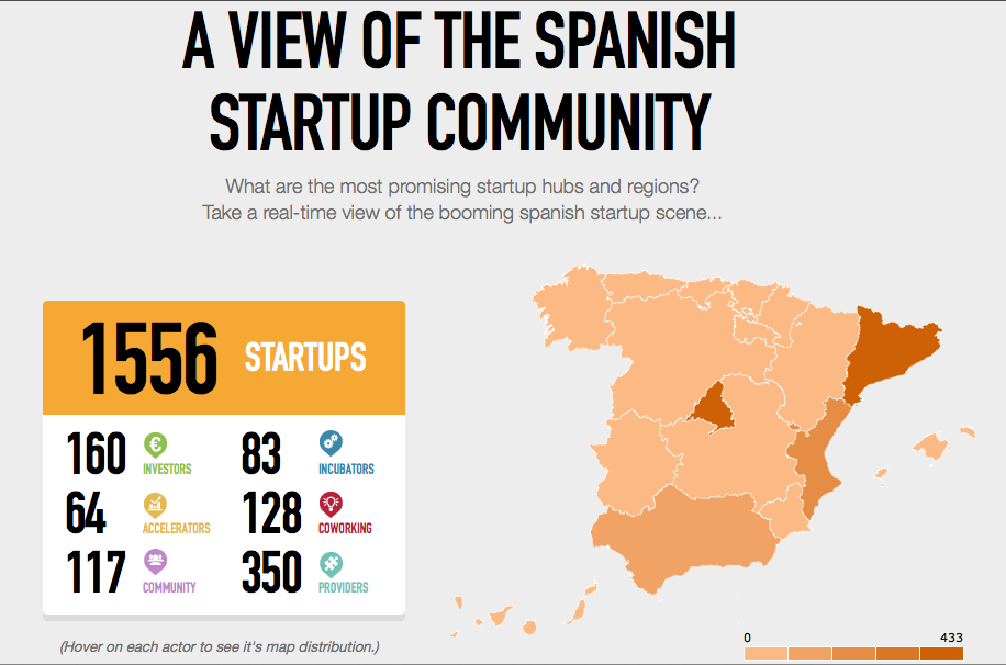 Map Of Javier Spain.Entrepreneurship In Spain State Of The Art By Two D Health